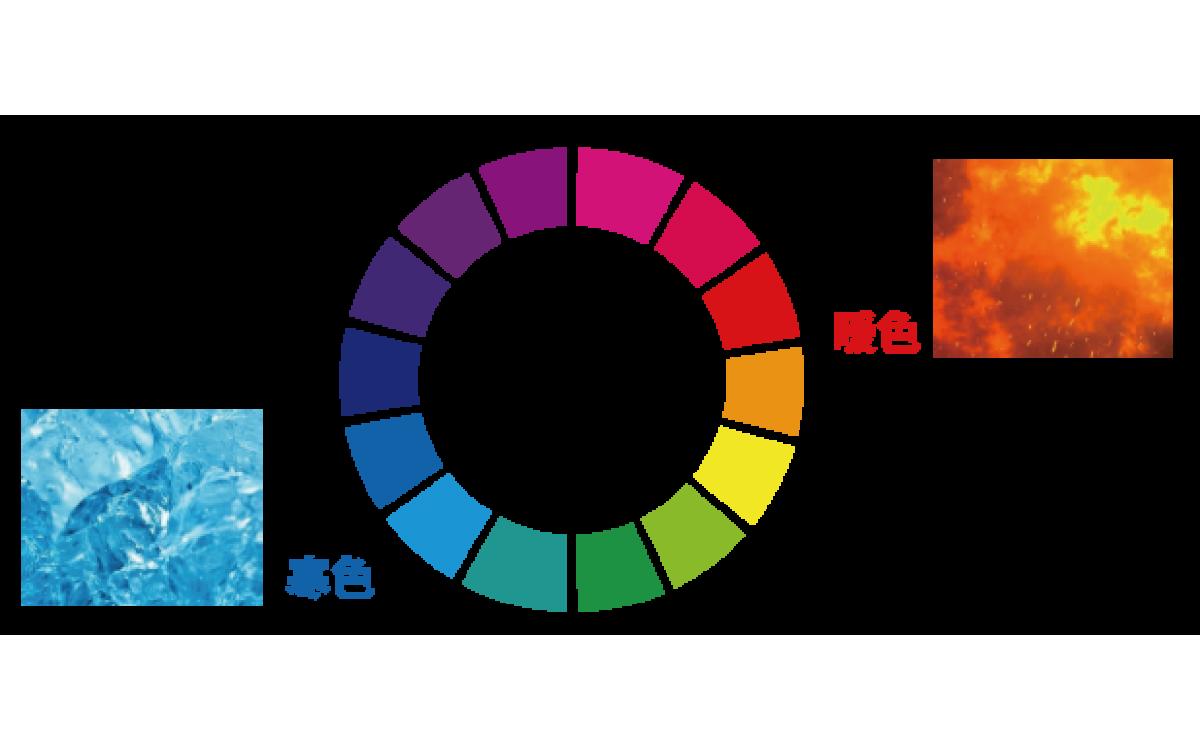 デザインの効果を左右する色の心理効果